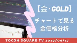 【金】チャートで見る金価格分析 【原油】短期需給予測が下方修正!