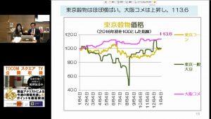 「昨年末から年始の金・原油価格の動き」TOCOMスクエアTV2017/1/10