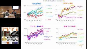 「インドと中国の金輸入量」TOCOMスクエアTV2016/10/31