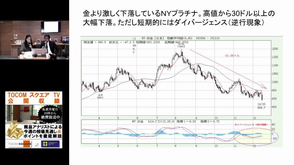 「金・白金・ゴムの需給要因解説」TOCOMスクエアTV2016/12/19
