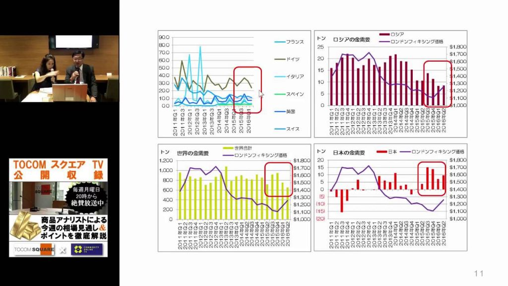 「WGCレポートの要点との原油価格上昇の理由」TOCOMスクエアTV2016/08/23