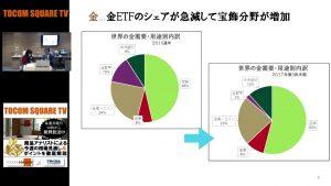 7~9月の世界金需要が32四半期ぶりの低水準に【TOCOM SQUARE TV 2017/12/04】