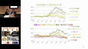 「FOMCを控えた金・原油の動向」TOCOMスクエアTV2016/08/16
